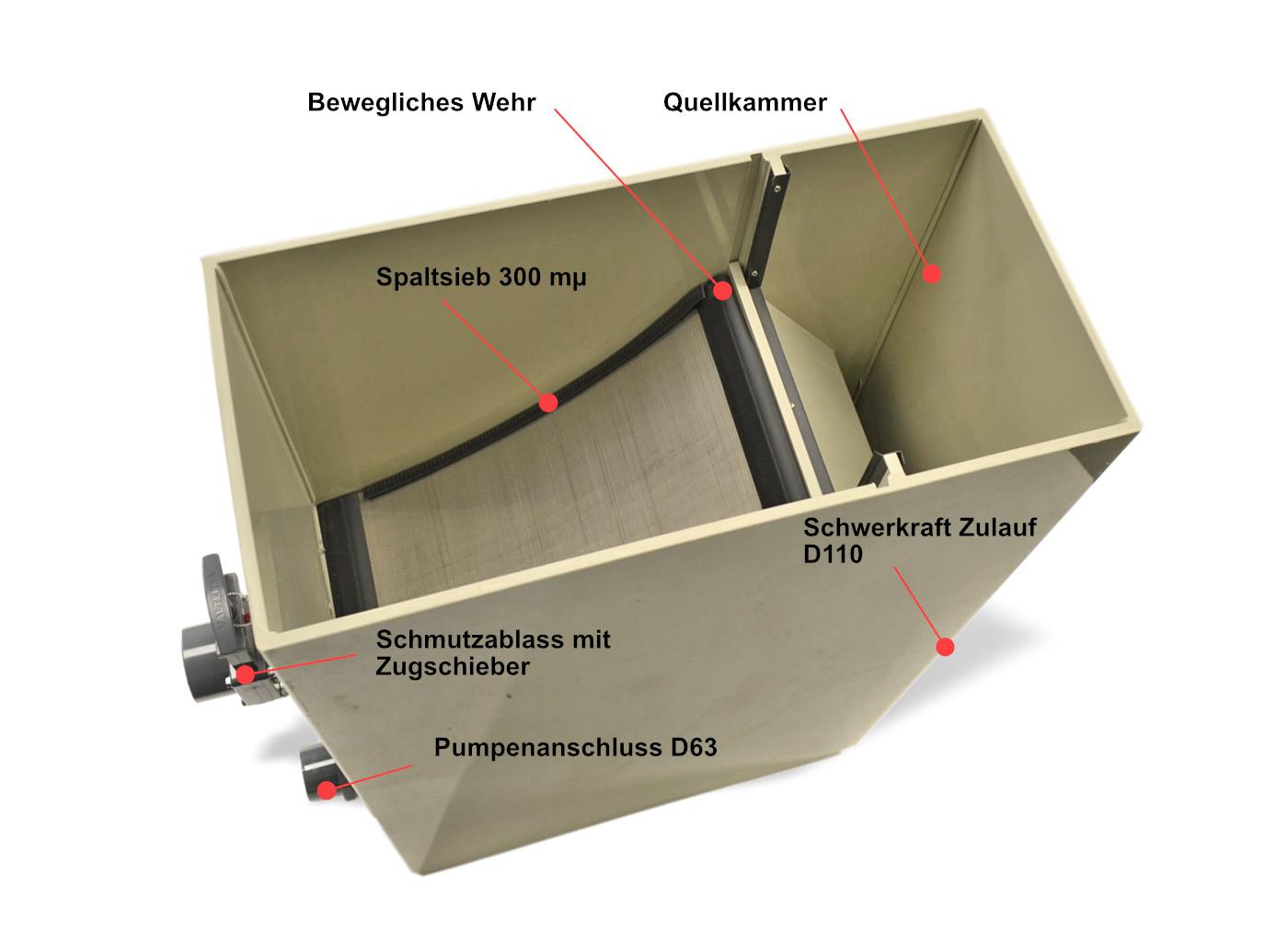 Hydroclear Vorfiltermodul mit Bogensieb